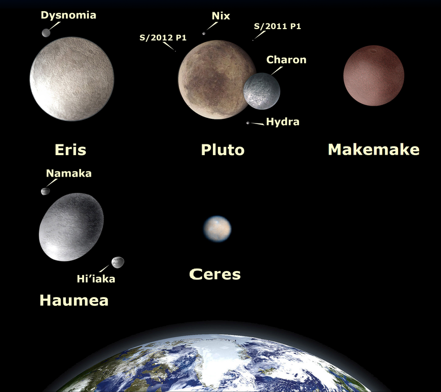 The five official dwarf planets, with Earth for scale (image by JorisvS, via Wikimedia Commons)