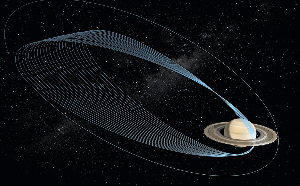 The end of the Cassini probe will see it enter the atmosphere of the gas giant