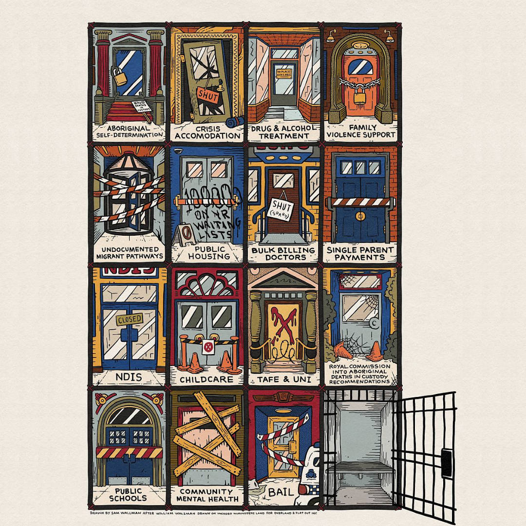 Cartoon of boarded up cells containing social services the state is not investing in vs one prison cell that is fully open