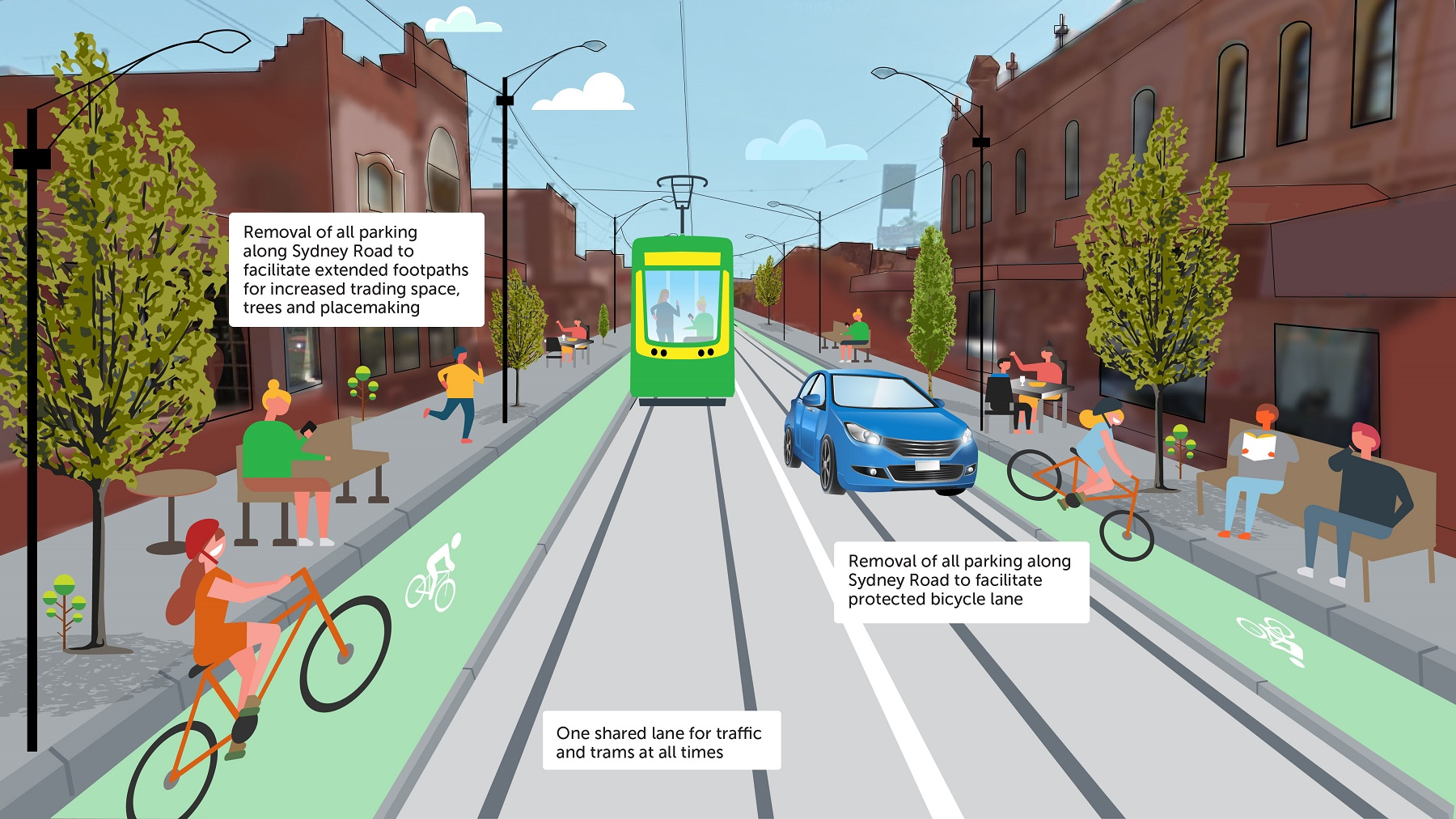 Option 3 from the Sydney Road Improvements Survey