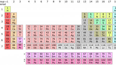 The internationally recognisable periodic table is being internationally recognised this year