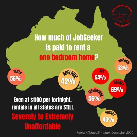 Where does Jobseeker payment go?